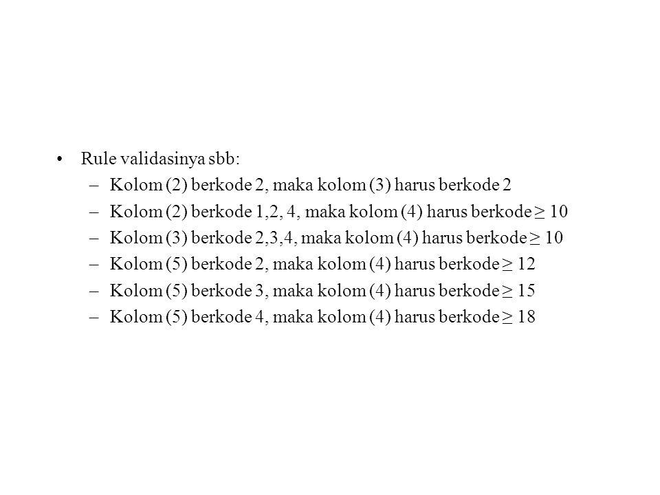 Rule validasinya sbb: –Kolom (2) berkode 2, maka kolom (3) harus berkode 2 –Kolom (2) berkode 1,2, 4, maka kolom (4) harus berkode ≥ 10 –Kolom (3) ber