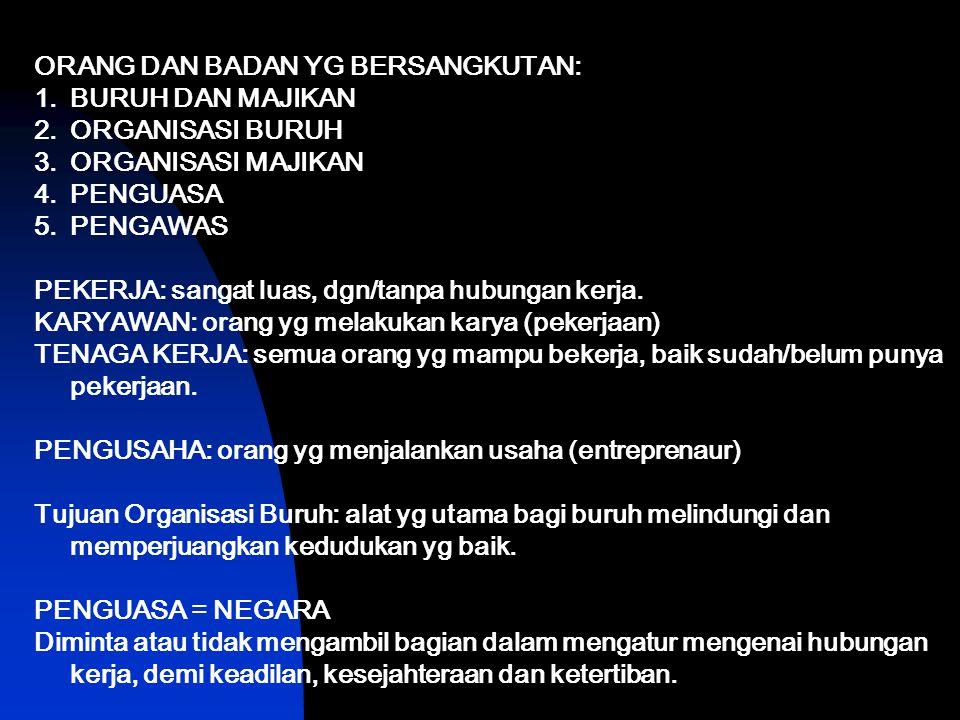 Peraturan Lain: - Peraturan Pemerintah - Keputusan Presiden - Keputusan Menteri Faktor pentingnya KEBIASAAN: 1.