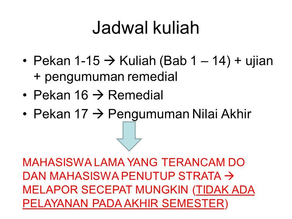 Jadwal kuliah Pekan 1-15  Kuliah (Bab 1 – 14) + ujian + pengumuman remedial Pekan 16  Remedial Pekan 17  Pengumuman Nilai Akhir MAHASISWA LAMA YANG