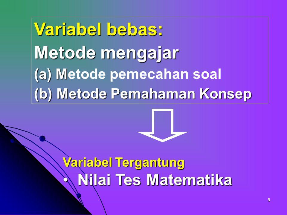 5 Variabel bebas: Metode mengajar (a) M (a) Metode pemecahan soal (b) Metode Pemahaman Konsep Variabel Tergantung Nilai Tes Matematika Nilai Tes Matematika