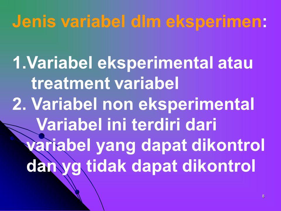18 Contoh eksperimen di kelas Variabel Tergantung: kemampuan siswa (skor nilai mengerjakan soal mathematika Variabel Moderator: Sikap thd pengajaran Variabel Bebas: Metode Mengajar (a)pemecahan soal (b) Pemahaman konsep
