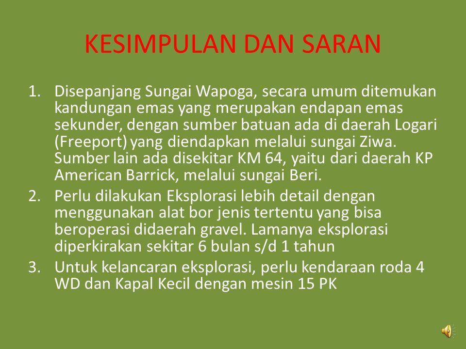 9 Januari 2008 1. Ke Nabire dari Wapoga, lama perjalanan 2 jam 40 menit 2. Nginap di Nabire 3. Ke Jakarta Tanggal 11 Januari 2008