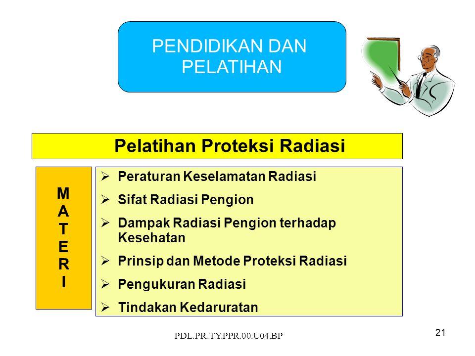 PDL.PR.TY.PPR.00.U04.BP 21 Pelatihan Proteksi Radiasi  Peraturan Keselamatan Radiasi  Sifat Radiasi Pengion  Dampak Radiasi Pengion terhadap Kesehatan  Prinsip dan Metode Proteksi Radiasi  Pengukuran Radiasi  Tindakan Kedaruratan MATERIMATERI PENDIDIKAN DAN PELATIHAN
