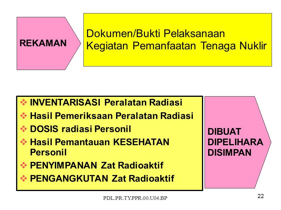 PDL.PR.TY.PPR.00.U04.BP 22  INVENTARISASI Peralatan Radiasi  Hasil Pemeriksaan Peralatan Radiasi  DOSIS radiasi Personil  Hasil Pemantauan KESEHAT