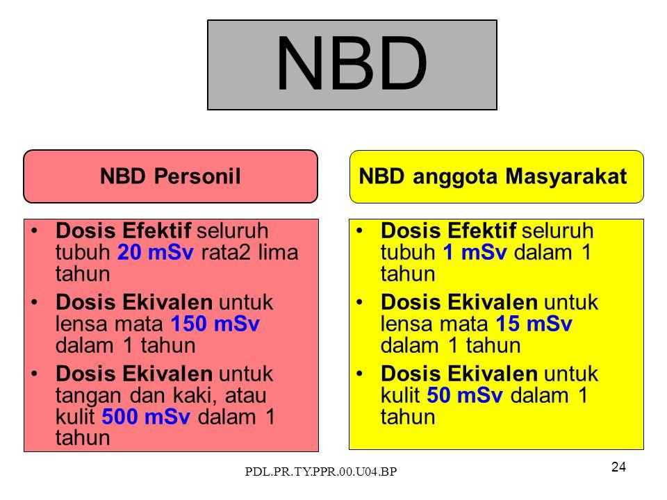 PDL.PR.TY.PPR.00.U04.BP 24 NBD Dosis Efektif seluruh tubuh 20 mSv rata2 lima tahun Dosis Ekivalen untuk lensa mata 150 mSv dalam 1 tahun Dosis Ekivalen untuk tangan dan kaki, atau kulit 500 mSv dalam 1 tahun Dosis Efektif seluruh tubuh 1 mSv dalam 1 tahun Dosis Ekivalen untuk lensa mata 15 mSv dalam 1 tahun Dosis Ekivalen untuk kulit 50 mSv dalam 1 tahun NBD anggota Masyarakat NBD Personil