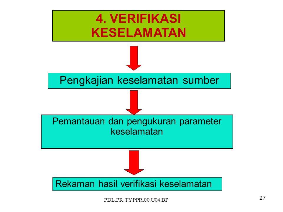 PDL.PR.TY.PPR.00.U04.BP 27 4. VERIFIKASI KESELAMATAN Pemantauan dan pengukuran parameter keselamatan Rekaman hasil verifikasi keselamatan Pengkajian k