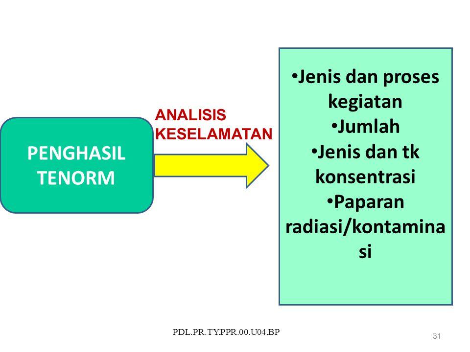 PDL.PR.TY.PPR.00.U04.BP 31 Jenis dan proses kegiatan Jumlah Jenis dan tk konsentrasi Paparan radiasi/kontamina si PENGHASIL TENORM ANALISIS KESELAMATAN