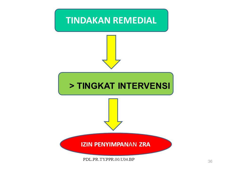 PDL.PR.TY.PPR.00.U04.BP 36 IZIN PENYIMPANAN ZRA TINDAKAN REMEDIAL > TINGKAT INTERVENSI