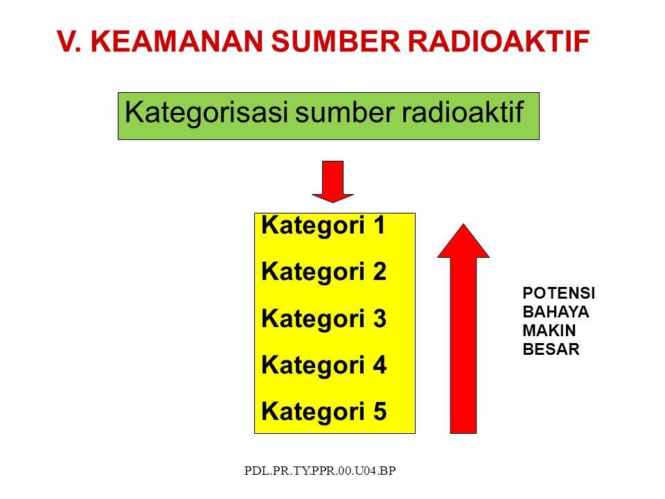 PDL.PR.TY.PPR.00.U04.BP V. KEAMANAN SUMBER RADIOAKTIF Kategorisasi sumber radioaktif Kategori 1 Kategori 2 Kategori 3 Kategori 4 Kategori 5 POTENSI BA