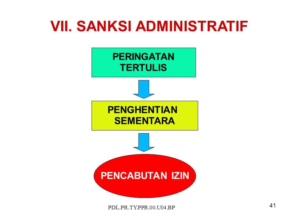 PDL.PR.TY.PPR.00.U04.BP 41 VII. SANKSI ADMINISTRATIF PERINGATAN TERTULIS PENGHENTIAN SEMENTARA PENCABUTAN IZIN
