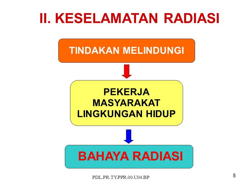 PDL.PR.TY.PPR.00.U04.BP 5 II. KESELAMATAN RADIASI PEKERJA MASYARAKAT LINGKUNGAN HIDUP BAHAYA RADIASI TINDAKAN MELINDUNGI