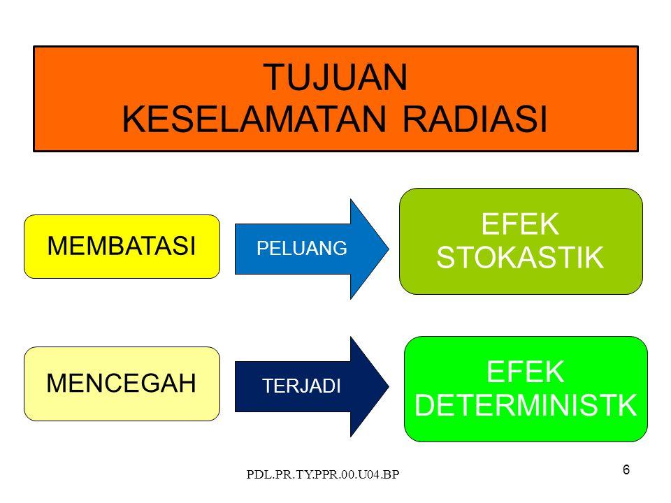 PDL.PR.TY.PPR.00.U04.BP SUMBER RADIASI TENAGA NUKLIR PEMBANGKIT RADIASI PENGION EFEK RADIASI DETERMINISTIK STOKASTIK
