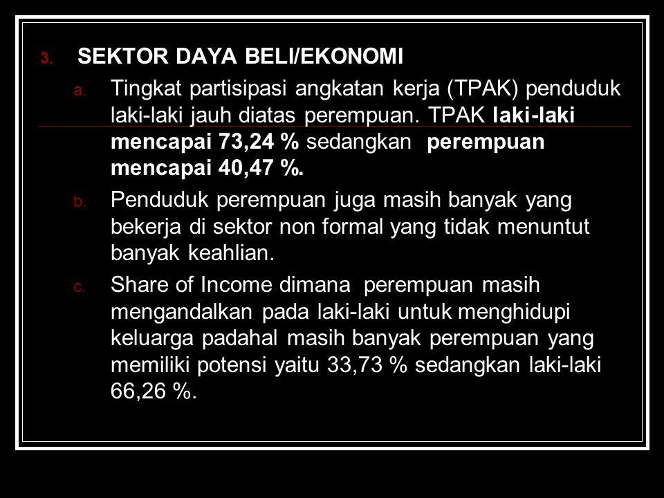 2. SEKTOR KESEHATAN a. AKB dan AKI masih tinggi (AKI 35,99 %) b. AHHo perempuan 73,53 % AHHo laki-laki 73,14 % c. Budaya (masih percaya pada dukun bay