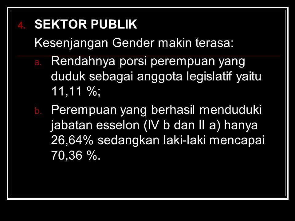 3. SEKTOR DAYA BELI/EKONOMI a. Tingkat partisipasi angkatan kerja (TPAK) penduduk laki-laki jauh diatas perempuan. TPAK laki-laki mencapai 73,24 % sed