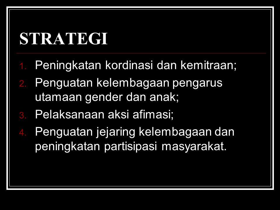 SASARAN 1. Terjaminnya keadilan gender dalam berbagai program pembangunan; 2. Meningkatnya angka GDI (Indek Pembangunan Gender) dan Angka GEM (Angka P