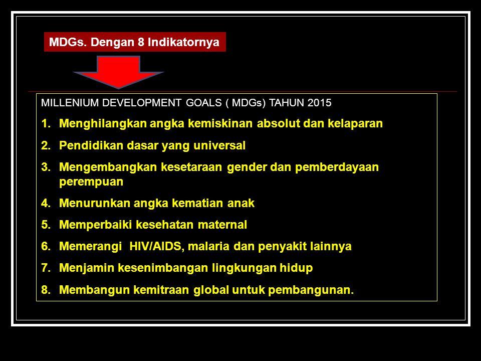 MEMBANGUN SDM YANG BERKUALITAS, diukur dengan : 1.Meningkatnya Indeks Pembangunan Manusia (IPM), 2.Indeks Pembangunan Genders (IPG) 3.Tercapainya pend
