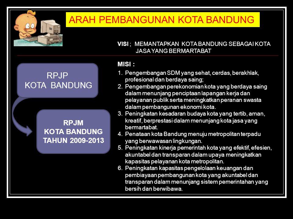 PEREMPUAN KEMISKINAN PRIORITAS PEMBANGUNAN BERKELANJUTAN DI INDOENSIA LINGKUNGAN
