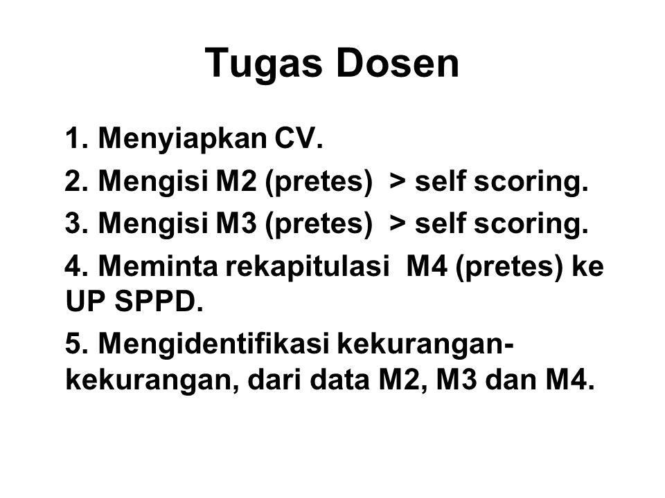 Tugas Dosen 1.Menyiapkan CV. 2. Mengisi M2 (pretes) > self scoring.