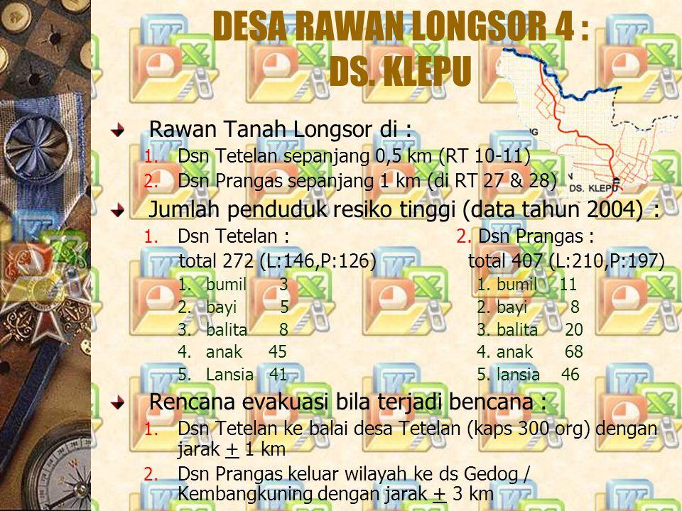DESA RAWAN LONGSOR 4 : DS. KLEPU Rawan Tanah Longsor di : 1. Dsn Tetelan sepanjang 0,5 km (RT 10-11) 2. Dsn Prangas sepanjang 1 km (di RT 27 & 28) Jum
