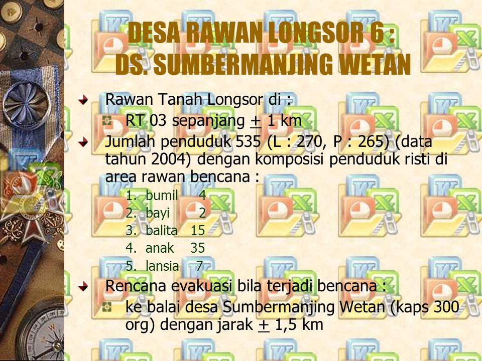DESA RAWAN LONGSOR 6 : DS. SUMBERMANJING WETAN Rawan Tanah Longsor di : RT 03 sepanjang + 1 km Jumlah penduduk 535 (L : 270, P : 265) (data tahun 2004