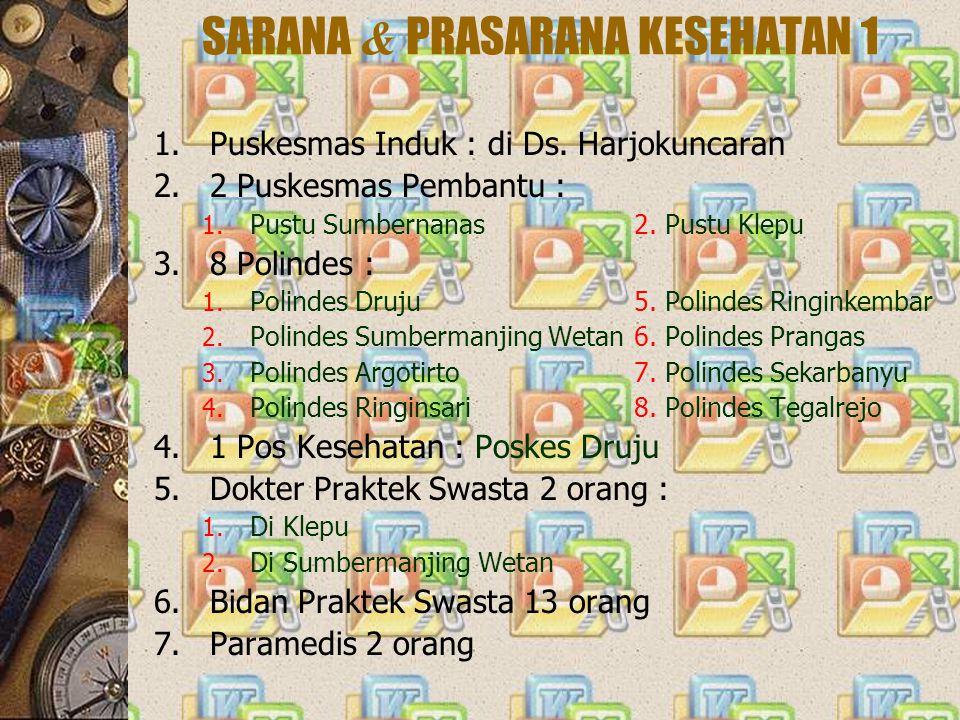 SARANA & PRASARANA KESEHATAN 2 1.Alat komunikasi : 1.
