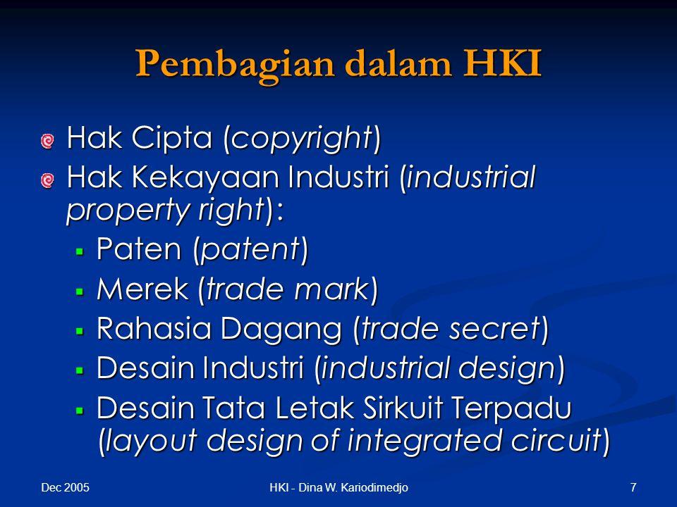 Dec 2005 8HKI - Dina W.Kariodimedjo Peraturan Perundang-undangan HaKI Indonesia  UU No.
