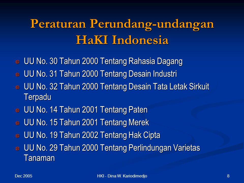 Dec 2005 49HKI - Dina W. Kariodimedjo IFRAC IFRAC Issue FactRule AnalysisConclusion