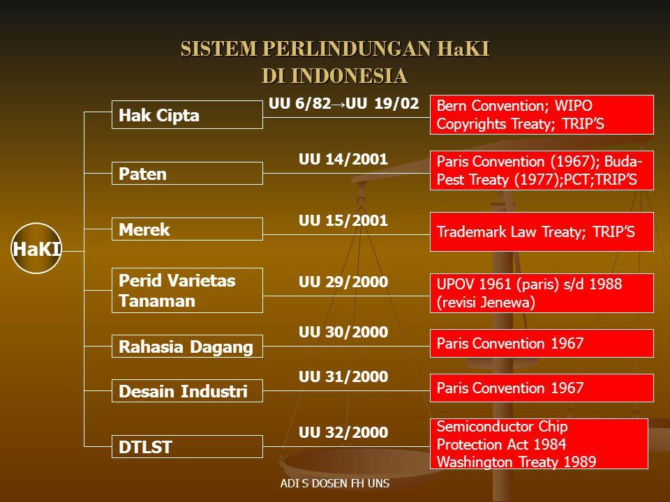 SISTEM PERLINDUNGAN HaKI DI INDONESIA Hak Cipta Paten Merek Perid Varietas Tanaman Rahasia Dagang Desain Industri DTLST Bern Convention; WIPO Copyrigh