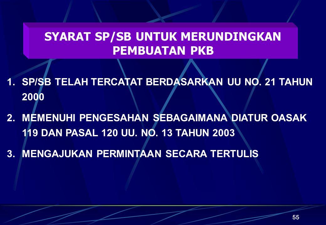 55 SYARAT SP/SB UNTUK MERUNDINGKAN PEMBUATAN PKB 1.SP/SB TELAH TERCATAT BERDASARKAN UU NO. 21 TAHUN 2000 2.MEMENUHI PENGESAHAN SEBAGAIMANA DIATUR OASA