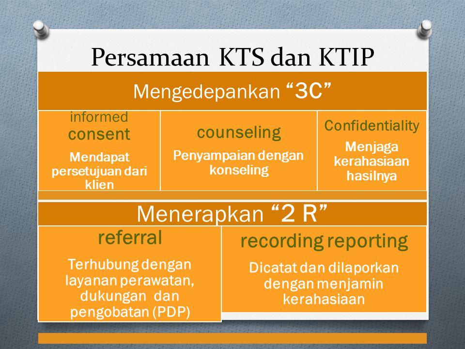 Persamaan KTS dan KTIP