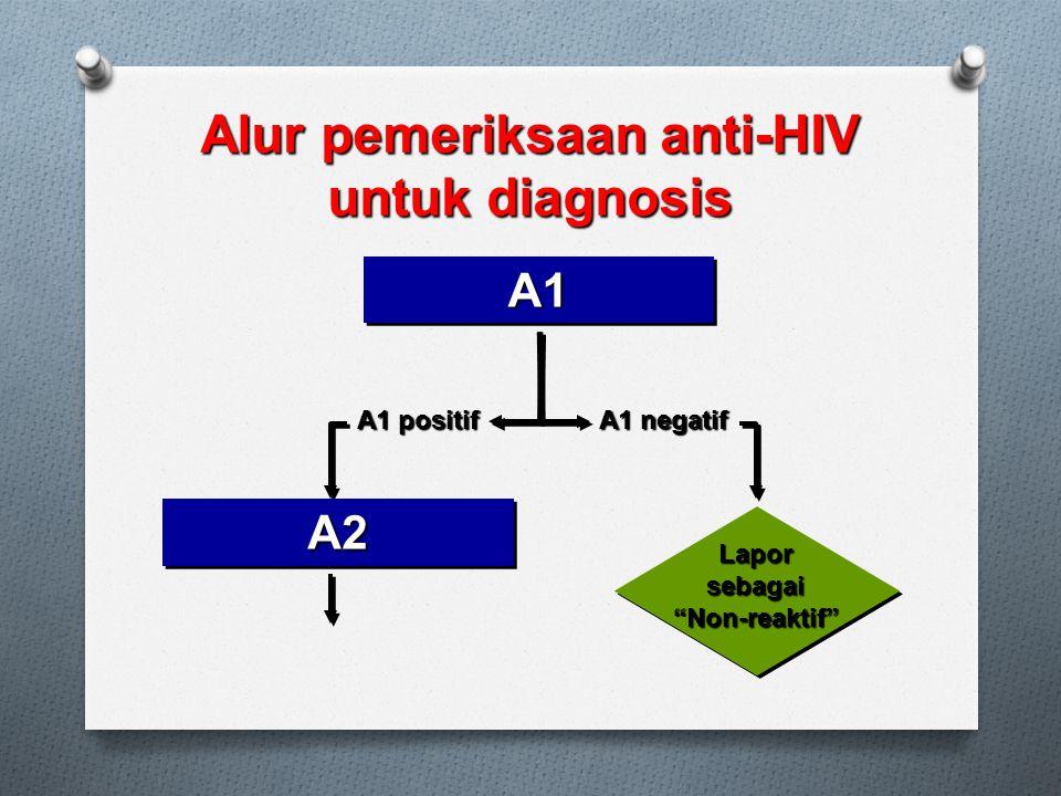 "Alur pemeriksaan anti-HIV untuk diagnosis A1A1 A1 positif A1 negatif Lapor sebagai ""Non-reaktif"" A2A2"