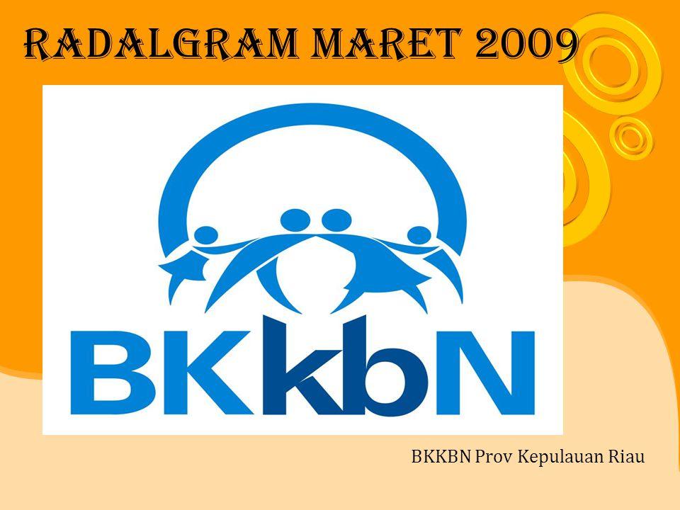 Rekapitulasi Laporan F/II/KB & F/I /Dallap Laporan F/II/KB Perkab/Kota Prov Kepri Maret 2009 NoKab/Kota Laporan Rek Kab.