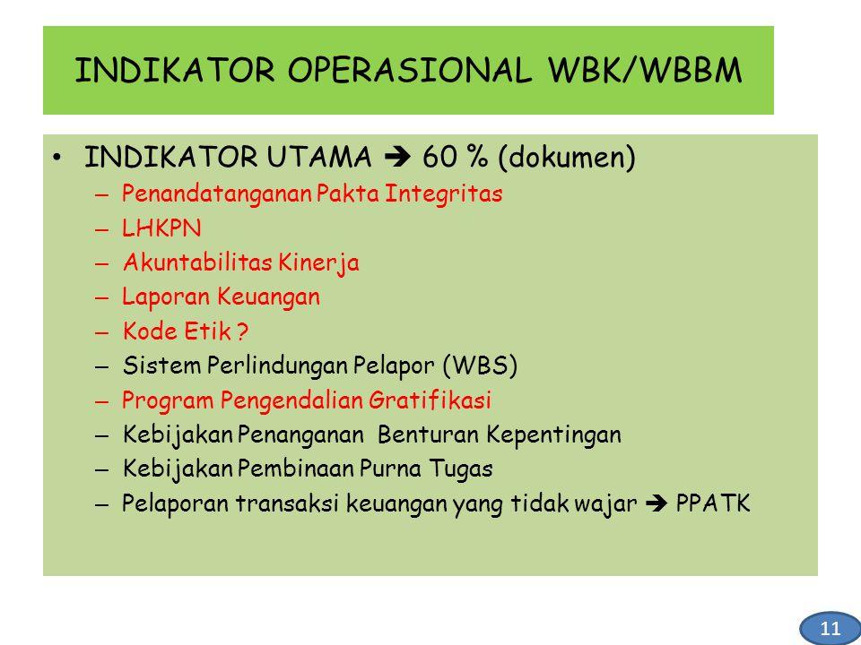 INDIKATOR OPERASIONAL WBK/WBBM INDIKATOR UTAMA  60 % (dokumen) – Penandatanganan Pakta Integritas – LHKPN – Akuntabilitas Kinerja – Laporan Keuangan