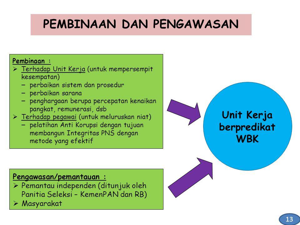 PEMBINAAN DAN PENGAWASAN Pembinaan :  Terhadap Unit Kerja (untuk mempersempit kesempatan) − perbaikan sistem dan prosedur − perbaikan sarana − pengha