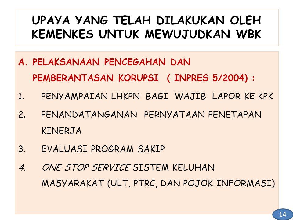 UPAYA YANG TELAH DILAKUKAN OLEH KEMENKES UNTUK MEWUJUDKAN WBK A.PELAKSANAAN PENCEGAHAN DAN PEMBERANTASAN KORUPSI ( INPRES 5/2004) : 1.PENYAMPAIAN LHKP