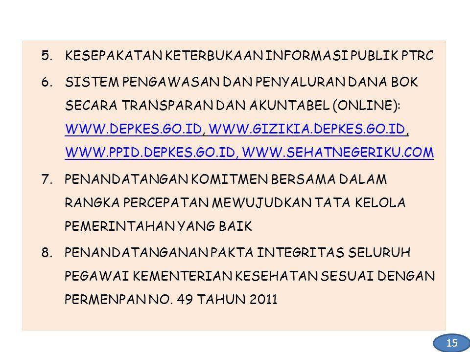 5.KESEPAKATAN KETERBUKAAN INFORMASI PUBLIK PTRC 6.SISTEM PENGAWASAN DAN PENYALURAN DANA BOK SECARA TRANSPARAN DAN AKUNTABEL (ONLINE): WWW.DEPKES.GO.ID