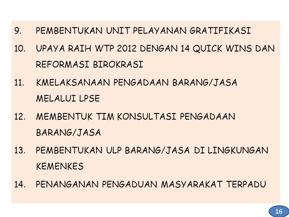 9.PEMBENTUKAN UNIT PELAYANAN GRATIFIKASI 10.UPAYA RAIH WTP 2012 DENGAN 14 QUICK WINS DAN REFORMASI BIROKRASI 11.KMELAKSANAAN PENGADAAN BARANG/JASA MEL