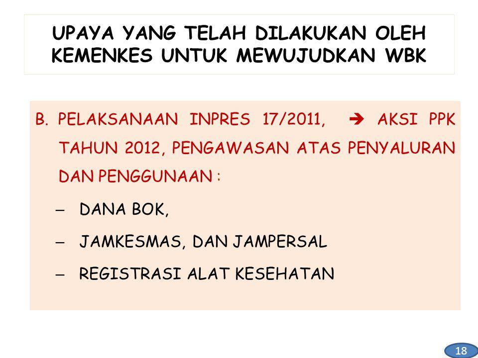 UPAYA YANG TELAH DILAKUKAN OLEH KEMENKES UNTUK MEWUJUDKAN WBK B.PELAKSANAAN INPRES 17/2011,  AKSI PPK TAHUN 2012, PENGAWASAN ATAS PENYALURAN DAN PENG