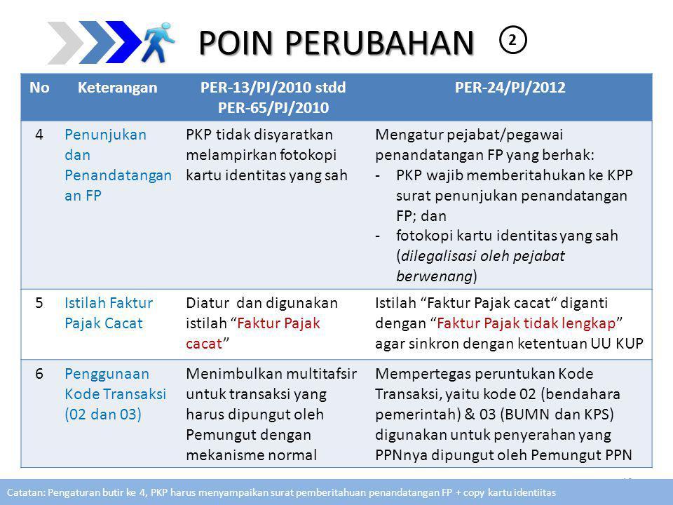 POIN PERUBAHAN NoKeteranganPER-13/PJ/2010 stdd PER-65/PJ/2010 PER-24/PJ/2012 4Penunjukan dan Penandatangan an FP PKP tidak disyaratkan melampirkan fotokopi kartu identitas yang sah Mengatur pejabat/pegawai penandatangan FP yang berhak: -PKP wajib memberitahukan ke KPP surat penunjukan penandatangan FP; dan -fotokopi kartu identitas yang sah (dilegalisasi oleh pejabat berwenang) 5Istilah Faktur Pajak Cacat Diatur dan digunakan istilah Faktur Pajak cacat Istilah Faktur Pajak cacat diganti dengan Faktur Pajak tidak lengkap agar sinkron dengan ketentuan UU KUP 6Penggunaan Kode Transaksi (02 dan 03) Menimbulkan multitafsir untuk transaksi yang harus dipungut oleh Pemungut dengan mekanisme normal Mempertegas peruntukan Kode Transaksi, yaitu kode 02 (bendahara pemerintah) & 03 (BUMN dan KPS) digunakan untuk penyerahan yang PPNnya dipungut oleh Pemungut PPN 19 2 Catatan: Pengaturan butir ke 4, PKP harus menyampaikan surat pemberitahuan penandatangan FP + copy kartu identiitas