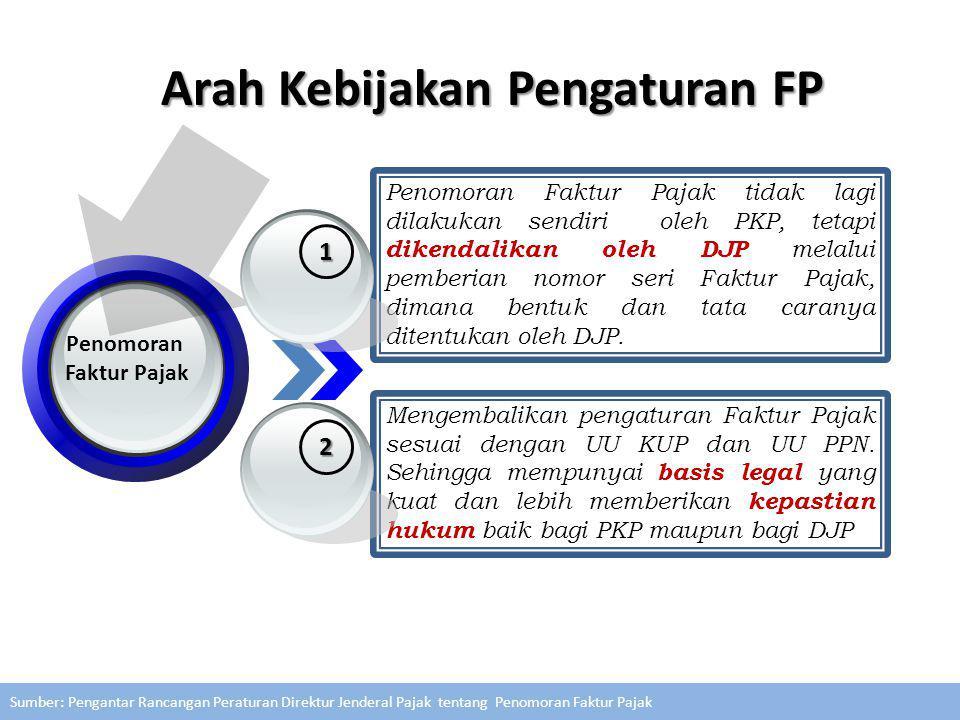 Landasan Hukum PER-24/PJ/2012 PMK PERDJP UU PPN Catatan: Peraturan Direktur Jenderal Pajak mempunyai kewenangan untuk mengatur tata cara pengisian keterangan pada Faktur Pajak