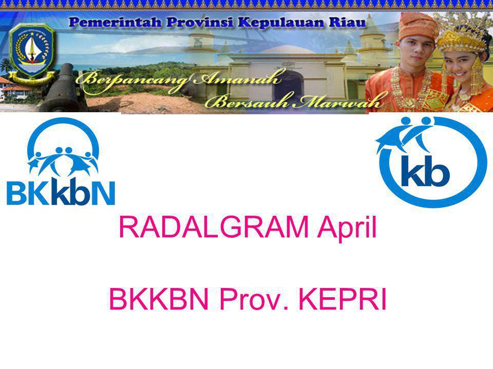 RADALGRAM April BKKBN Prov. KEPRI
