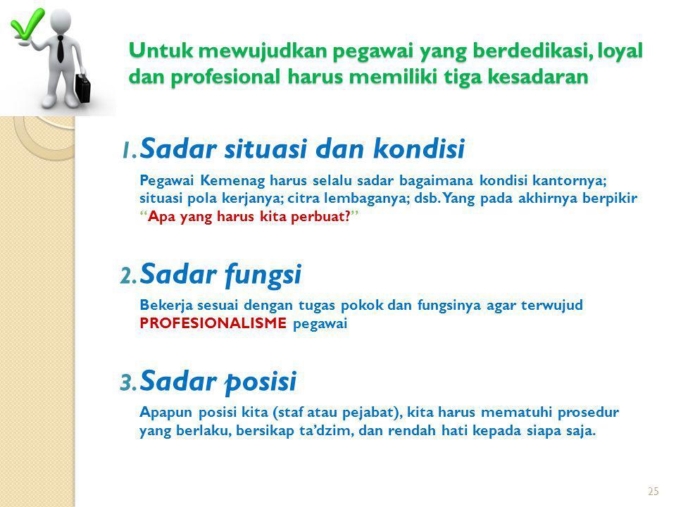 Untuk mewujudkan pegawai yang berdedikasi, loyal dan profesional harus memiliki tiga kesadaran 1. Sadar situasi dan kondisi Pegawai Kemenag harus sela