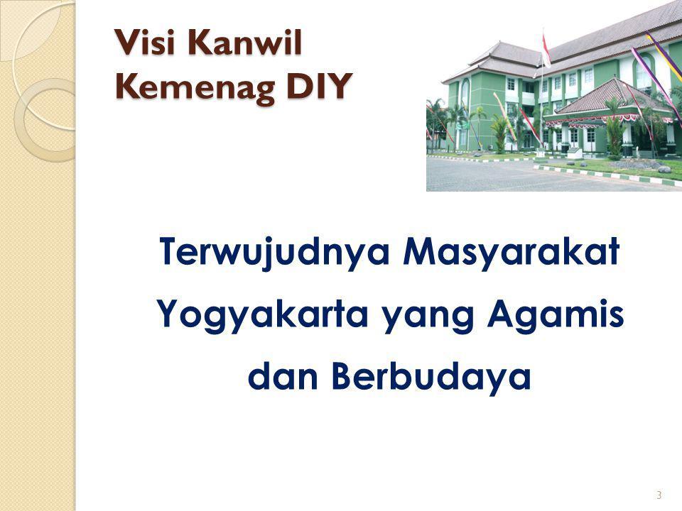 Visi Kanwil Kemenag DIY Terwujudnya Masyarakat Yogyakarta yang Agamis dan Berbudaya 3