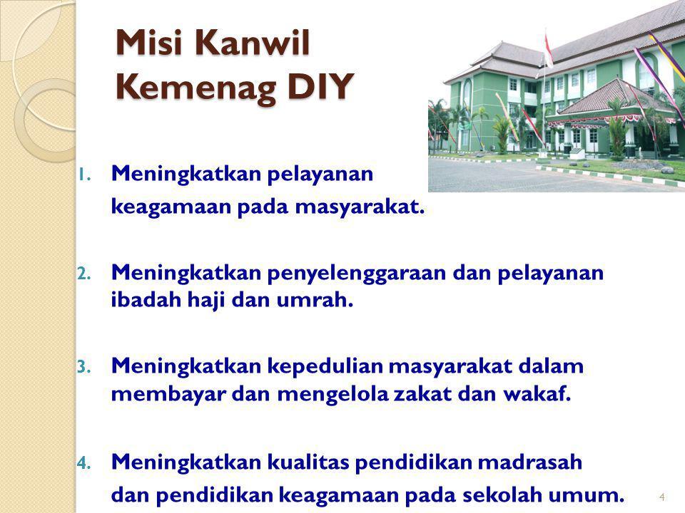 Misi Kanwil Kemenag DIY 1. Meningkatkan pelayanan keagamaan pada masyarakat. 2. Meningkatkan penyelenggaraan dan pelayanan ibadah haji dan umrah. 3. M