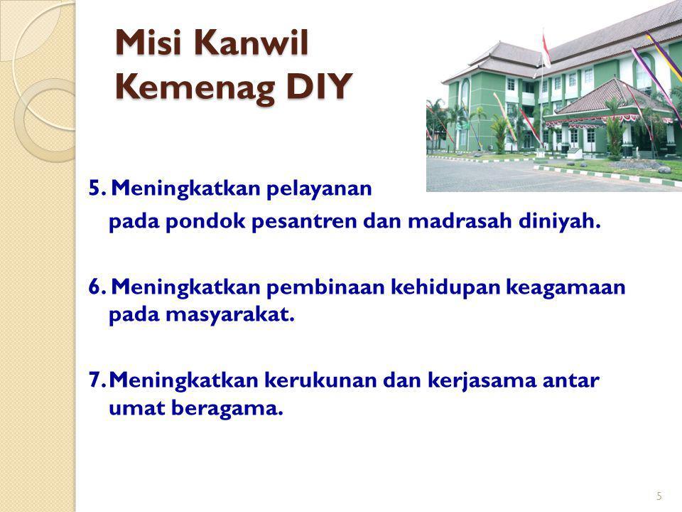5. Meningkatkan pelayanan pada pondok pesantren dan madrasah diniyah. 6. Meningkatkan pembinaan kehidupan keagamaan pada masyarakat. 7.Meningkatkan ke