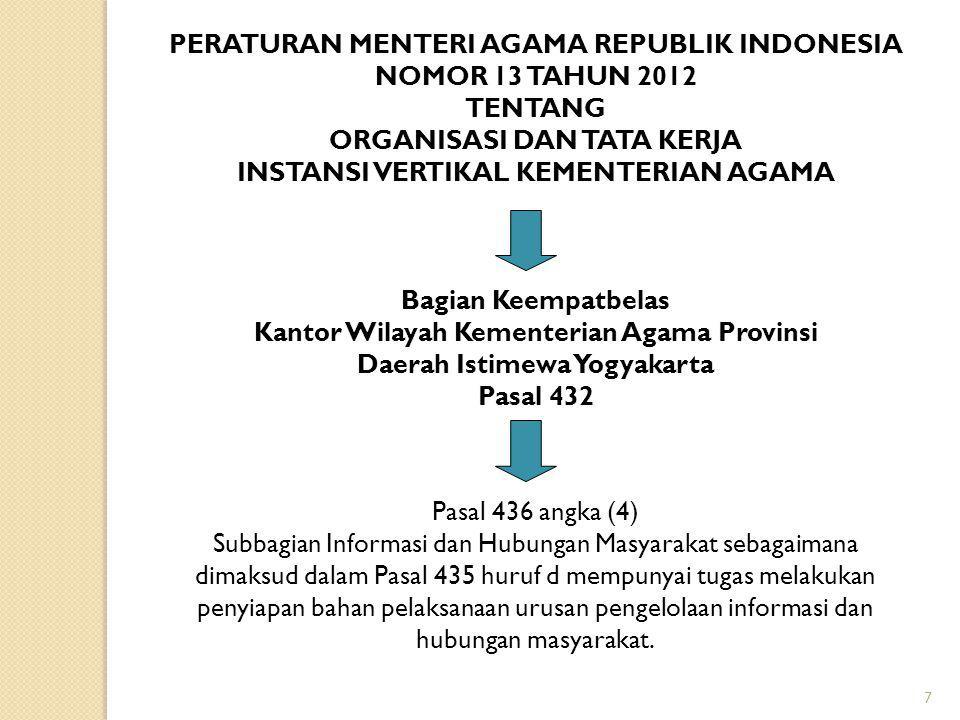 PERATURAN MENTERI AGAMA REPUBLIK INDONESIA NOMOR 13 TAHUN 2012 TENTANG ORGANISASI DAN TATA KERJA INSTANSI VERTIKAL KEMENTERIAN AGAMA Bagian Keempatbel