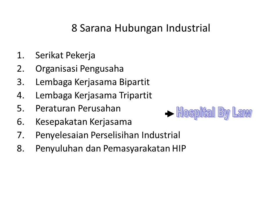 8 Sarana Hubungan Industrial 1.Serikat Pekerja 2.Organisasi Pengusaha 3.Lembaga Kerjasama Bipartit 4.Lembaga Kerjasama Tripartit 5.Peraturan Perusahan