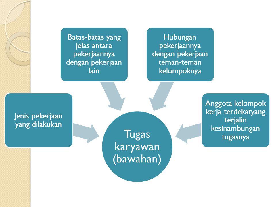 Tugas karyawan (bawahan) Jenis pekerjaan yang dilakukan Batas-batas yang jelas antara pekerjaannya dengan pekerjaan lain Hubungan pekerjaannya dengan
