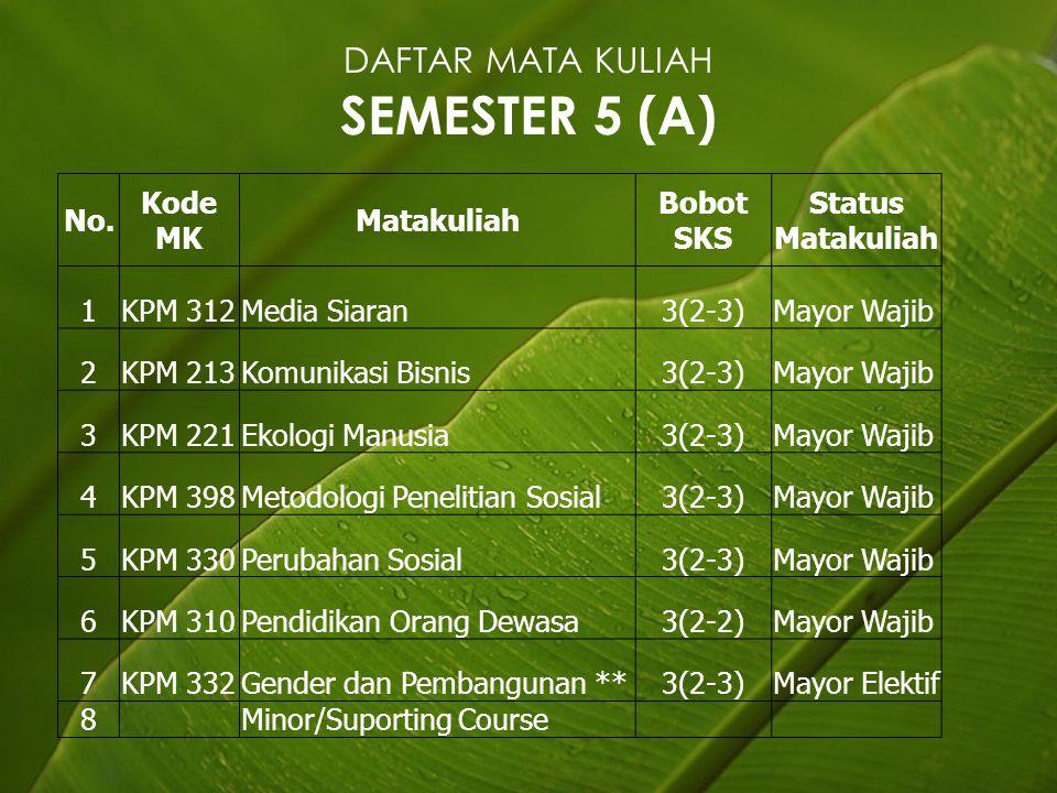 DAFTAR MATA KULIAH SEMESTER 5 (A) No.
