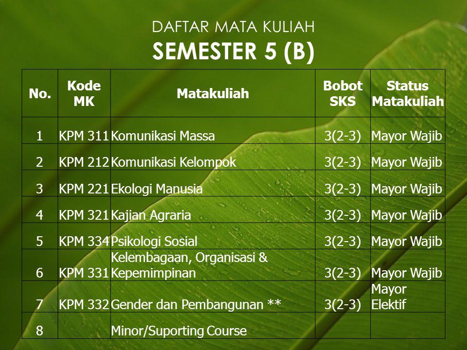DAFTAR MATA KULIAH SEMESTER 5 (B) No.